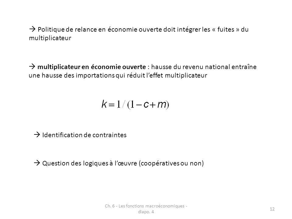 Ch. 6 - Les fonctions macroéconomiques - diapo. 4 12  multiplicateur en économie ouverte : hausse du revenu national entraîne une hausse des importat