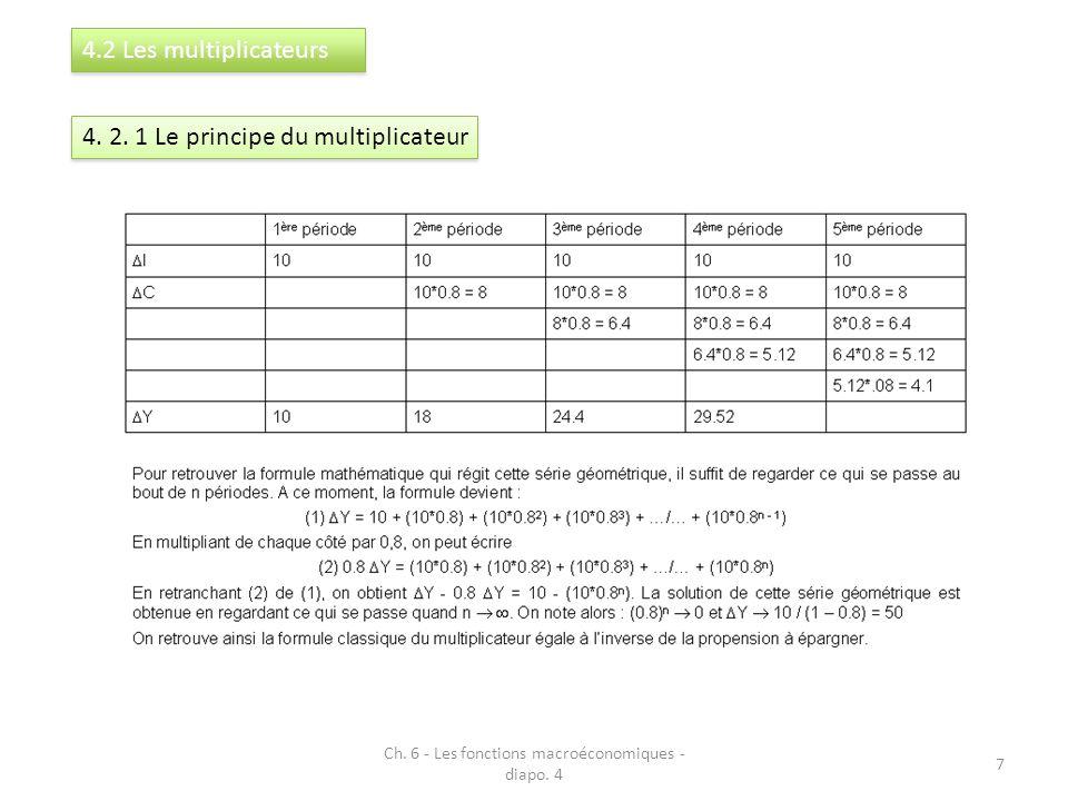 Ch. 6 - Les fonctions macroéconomiques - diapo. 4 7 4.2 Les multiplicateurs 4. 2. 1 Le principe du multiplicateur