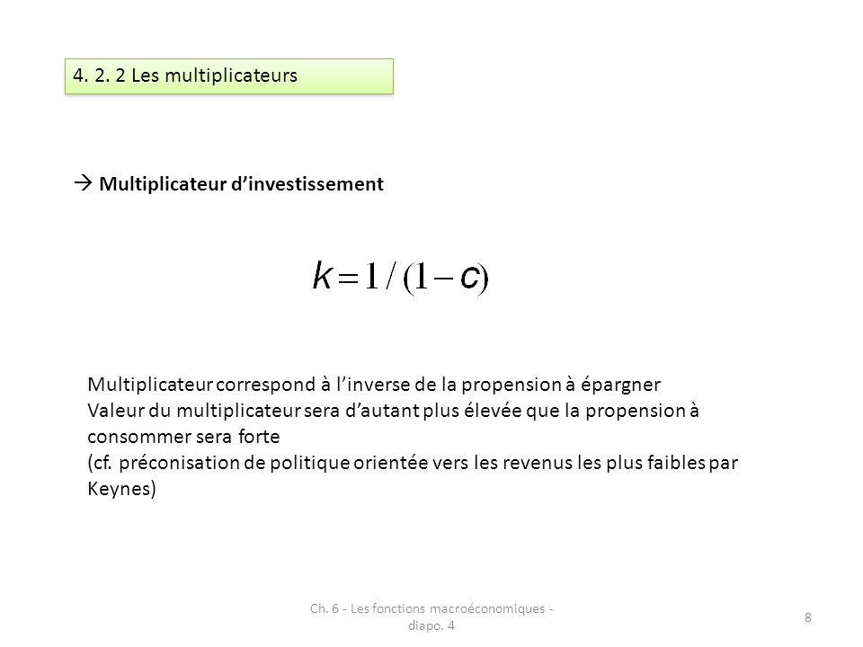Ch. 6 - Les fonctions macroéconomiques - diapo. 4 8  Multiplicateur d'investissement Multiplicateur correspond à l'inverse de la propension à épargne