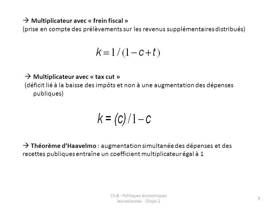 Ch.8 - Politiques économiques keynesiennes - Diapo 2 9  Multiplicateur avec « frein fiscal » (prise en compte des prélèvements sur les revenus supplé