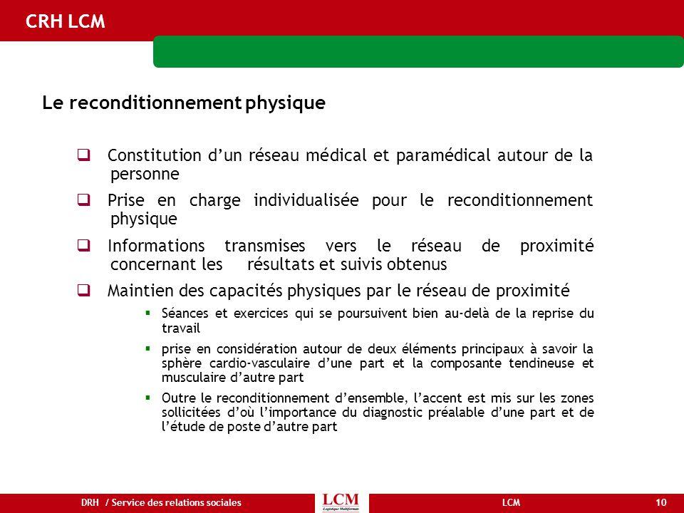 10LCMDRH / Service des relations sociales CRH LCM Le reconditionnement physique  Constitution d'un réseau médical et paramédical autour de la personn