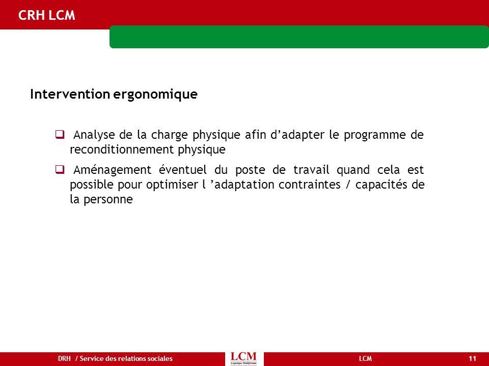 11LCMDRH / Service des relations sociales CRH LCM Intervention ergonomique  Analyse de la charge physique afin d'adapter le programme de reconditionn