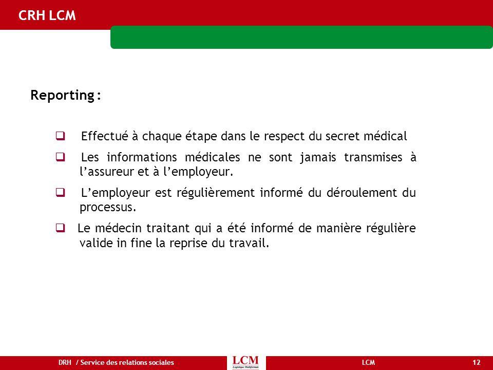 12LCMDRH / Service des relations sociales CRH LCM Reporting :  Effectué à chaque étape dans le respect du secret médical  Les informations médicales