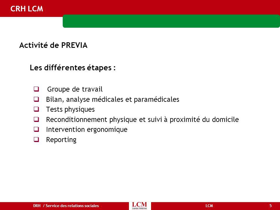 5LCMDRH / Service des relations sociales CRH LCM Activité de PREVIA Les différentes étapes :  Groupe de travail  Bilan, analyse médicales et paraméd