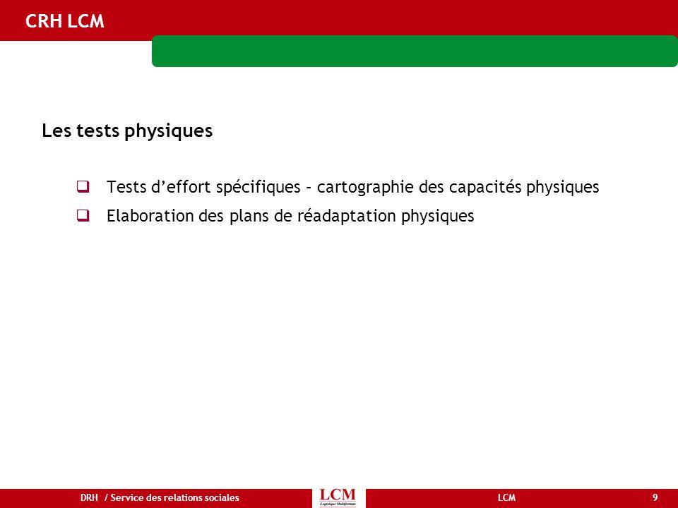 9LCMDRH / Service des relations sociales CRH LCM Les tests physiques  Tests d'effort spécifiques – cartographie des capacités physiques  Elaboration