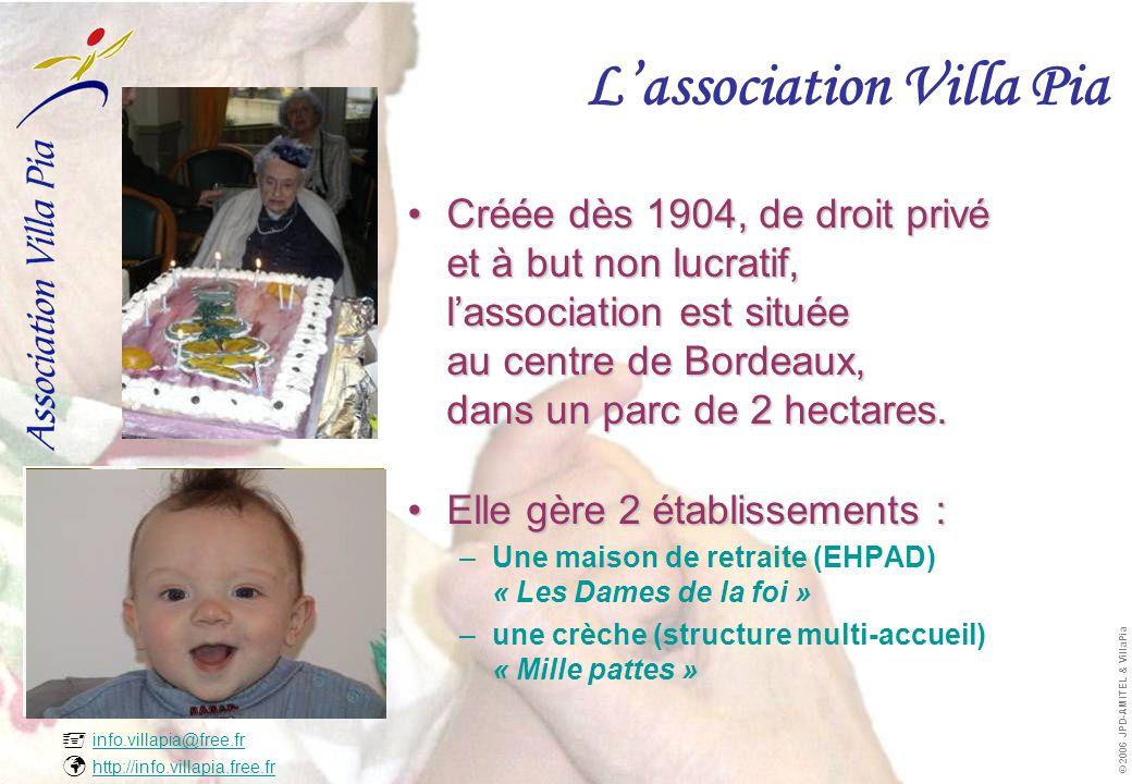 info.villapia@free.fr  http://info.villapia.free.fr info.villapia@free.fr http://info.villapia.free.fr © 2006 JPD-AMITEL & VillaPia Une ouverture sur l'extérieur...