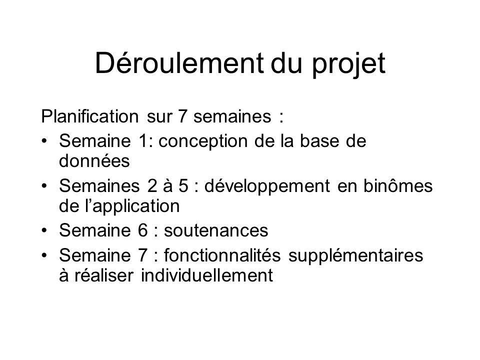 Déroulement du projet Planification sur 7 semaines : •Semaine 1: conception de la base de données •Semaines 2 à 5 : développement en binômes de l'appl