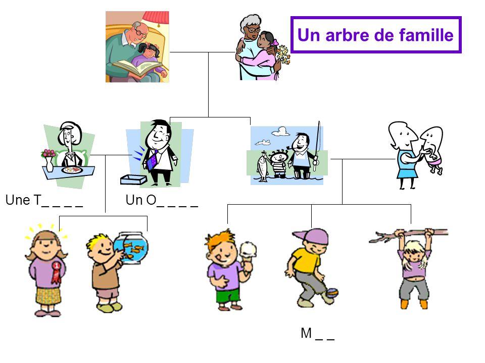 un grandpère une grandmère un père une mèreune tante un oncle une cousineun frèremoi une soeur un cousin