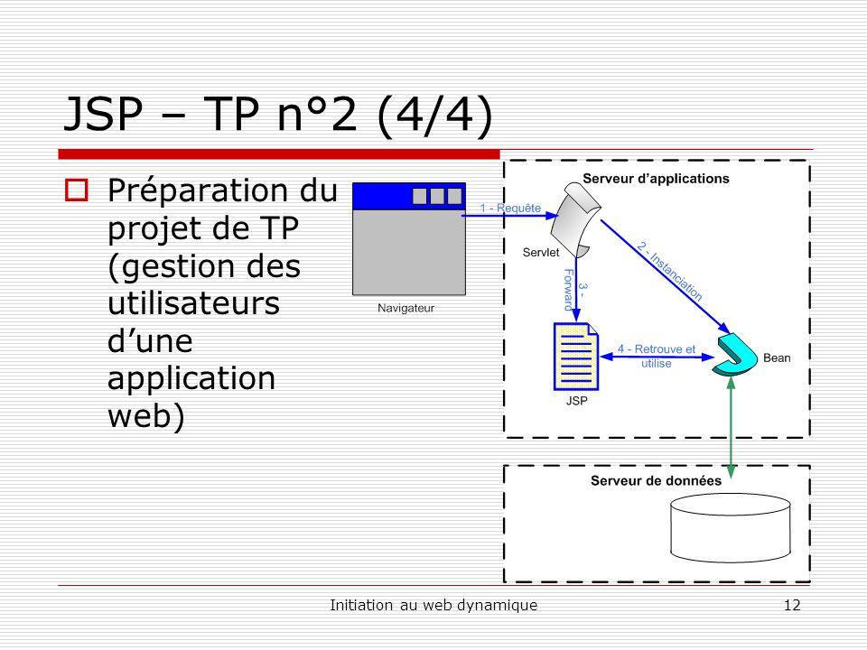 Initiation au web dynamique12 JSP – TP n°2 (4/4)  Préparation du projet de TP (gestion des utilisateurs d'une application web)