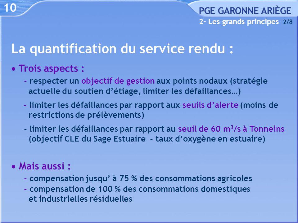 10 La quantification du service rendu :  Trois aspects : - respecter un objectif de gestion aux points nodaux (stratégie actuelle du soutien d'étiage