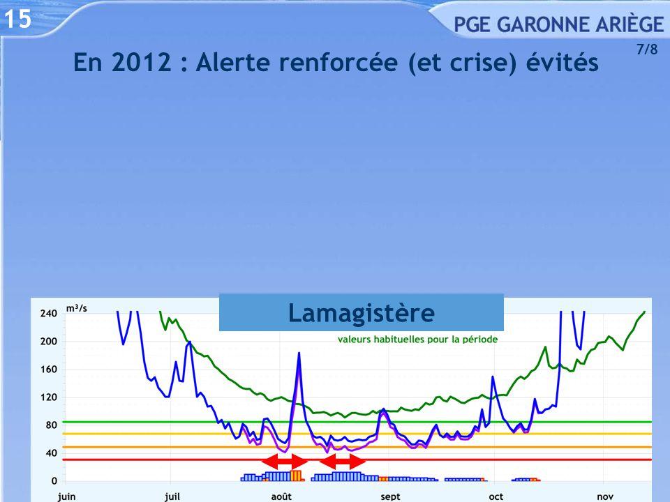 15 En 2012 : Alerte renforcée (et crise) évités Lamagistère 7/8