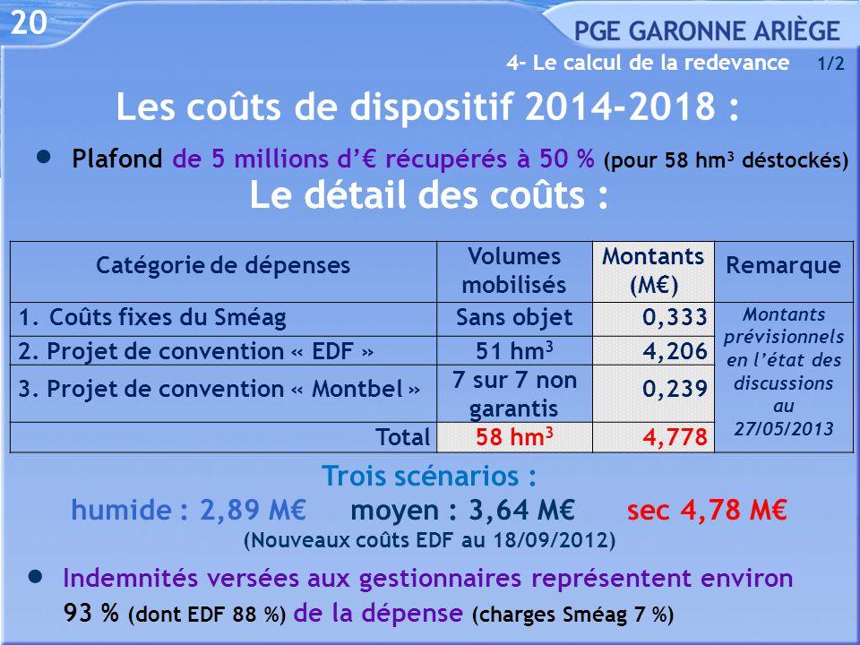 20 Le détail des coûts : 4- Le calcul de la redevance 1/2 Les coûts de dispositif 2014-2018 :  Plafond de 5 millions d'€ récupérés à 50 % (pour 58 hm