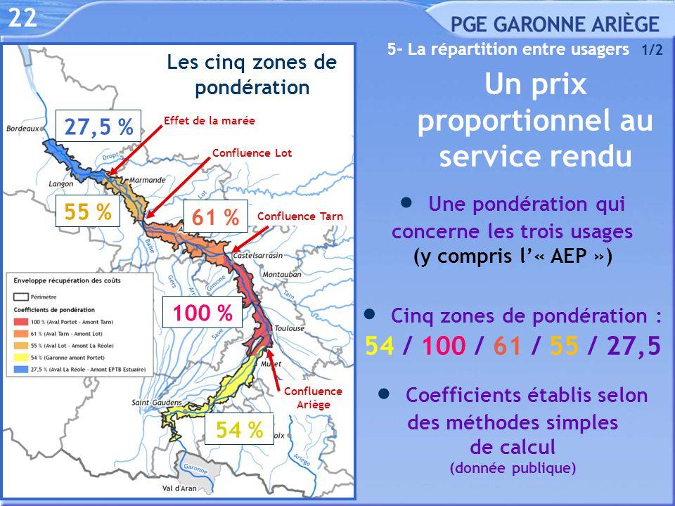 22 5- La répartition entre usagers 1/2  Une pondération qui concerne les trois usages (y compris l'« AEP ») Un prix proportionnel au service rendu 