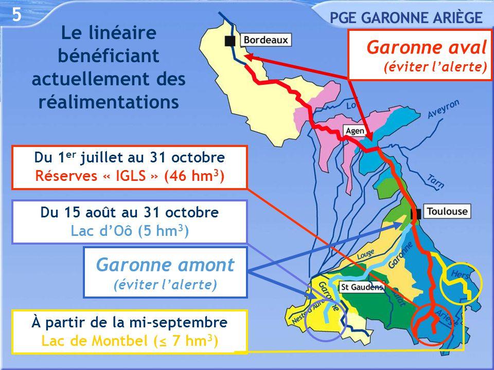 Le linéaire bénéficiant actuellement des réalimentations Du 1 er juillet au 31 octobre Réserves « IGLS » (46 hm 3 ) À partir de la mi-septembre Lac de