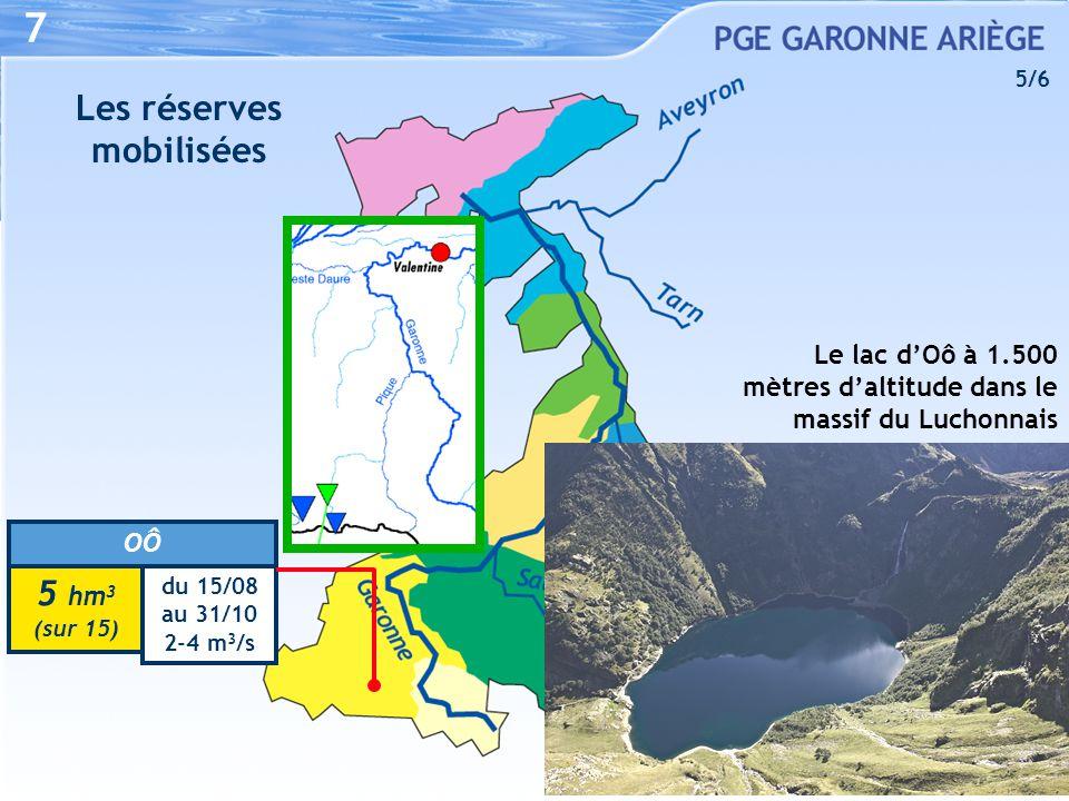 MONTBEL du 15/09 au 31/10 4-9 m 3 /s 7 hm 3 non garantis 8 Les réserves mobilisées Le lac de Montbel à 410 mètres d'altitude sur un affluent de l'Hers-Vif en Ariège 6/6