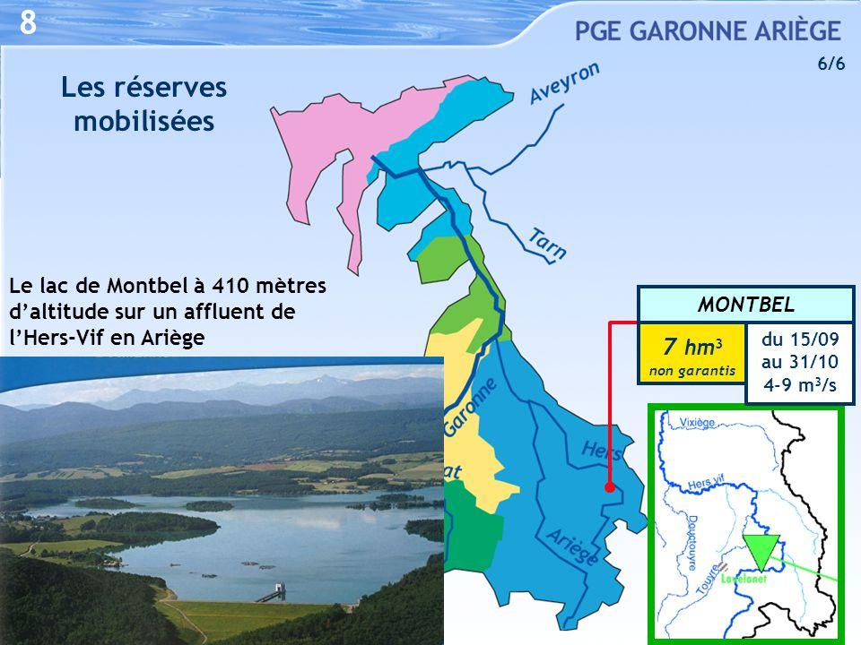 MONTBEL du 15/09 au 31/10 4-9 m 3 /s 7 hm 3 non garantis 8 Les réserves mobilisées Le lac de Montbel à 410 mètres d'altitude sur un affluent de l'Hers