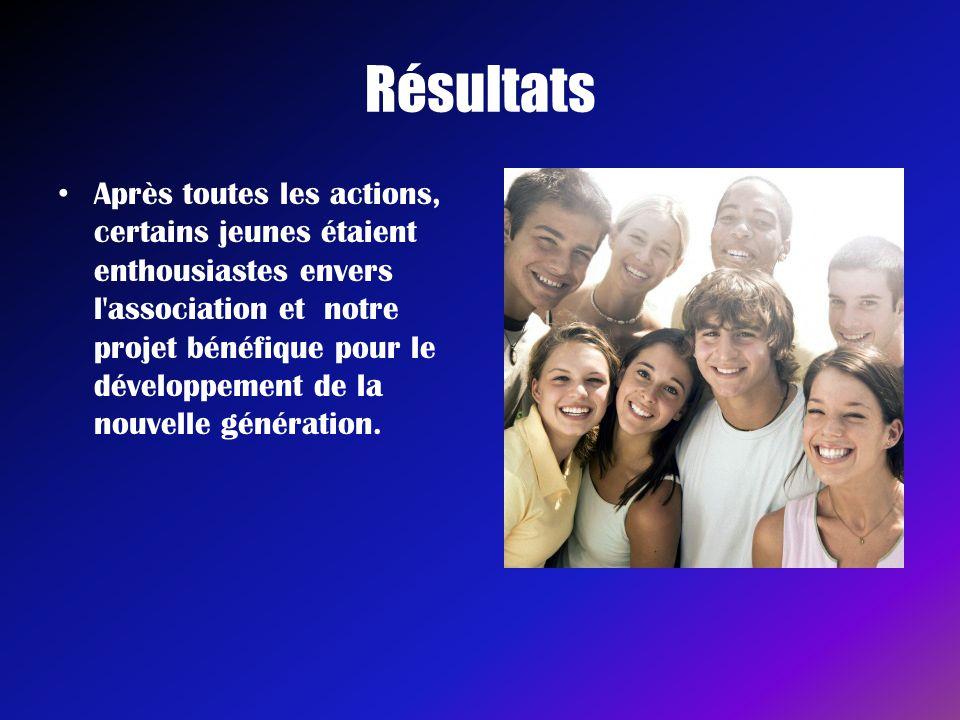 Résultats • Après toutes les actions, certains jeunes étaient enthousiastes envers l'association et notre projet bénéfique pour le développement de la