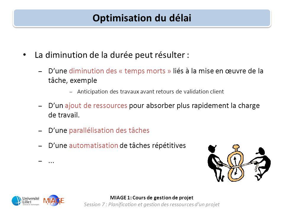 MIAGE 1: Cours de gestion de projet Session 7 : Planification et gestion des ressources d'un projet Optimisation du délai • La diminution de la durée