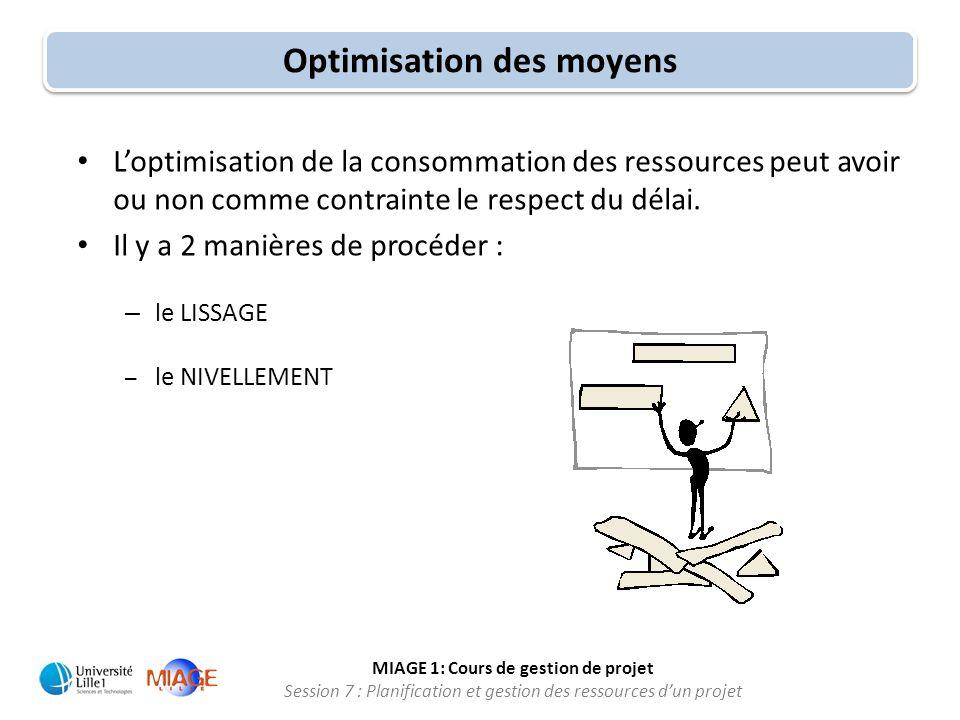 MIAGE 1: Cours de gestion de projet Session 7 : Planification et gestion des ressources d'un projet Optimisation des moyens • L'optimisation de la con