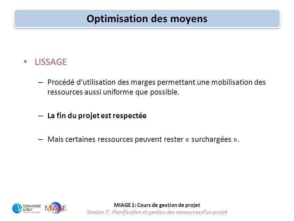 MIAGE 1: Cours de gestion de projet Session 7 : Planification et gestion des ressources d'un projet Optimisation des moyens • LISSAGE – Procédé d'util