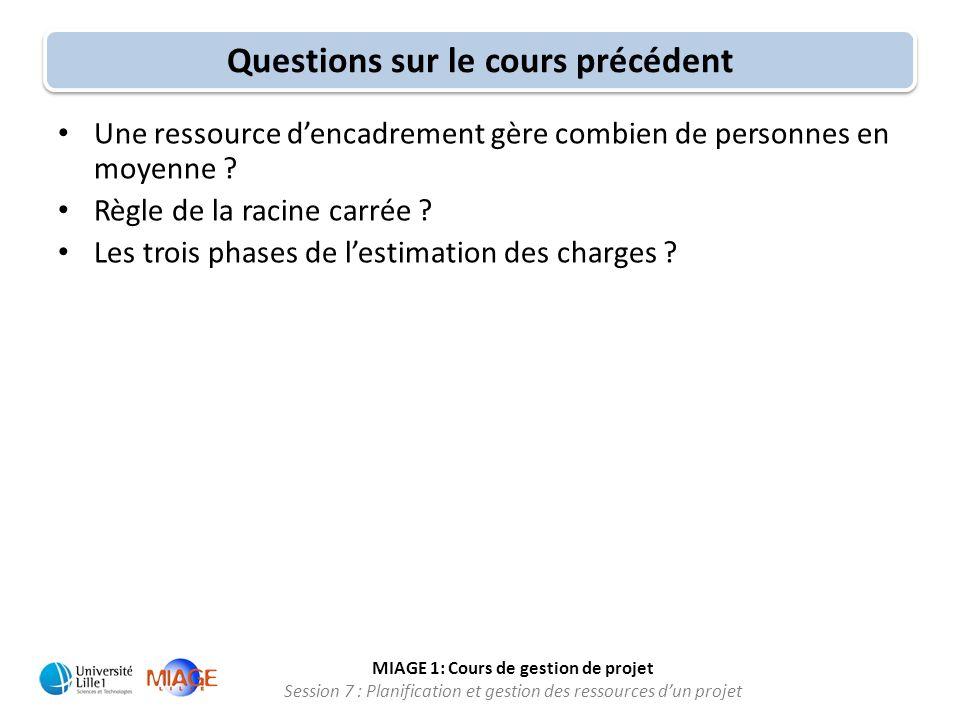 MIAGE 1: Cours de gestion de projet Session 7 : Planification et gestion des ressources d'un projet Questions sur le cours précédent • Une ressource d