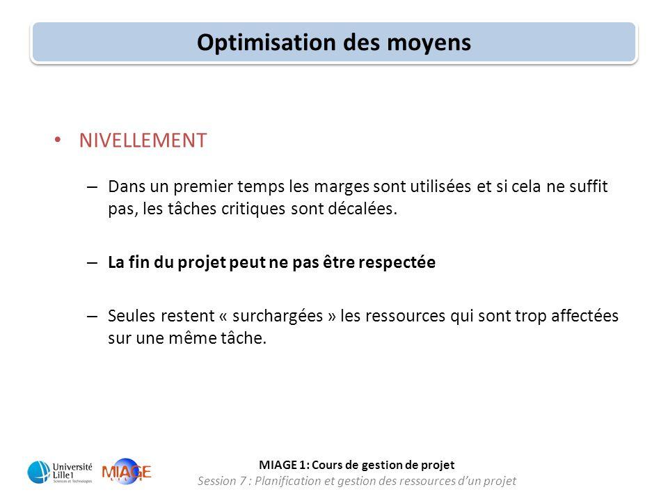 MIAGE 1: Cours de gestion de projet Session 7 : Planification et gestion des ressources d'un projet Optimisation des moyens • NIVELLEMENT – Dans un pr