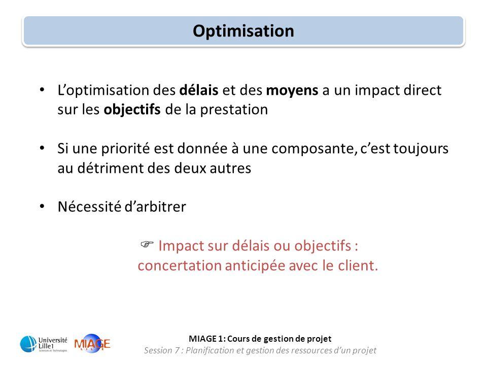 MIAGE 1: Cours de gestion de projet Session 7 : Planification et gestion des ressources d'un projet Optimisation • L'optimisation des délais et des mo
