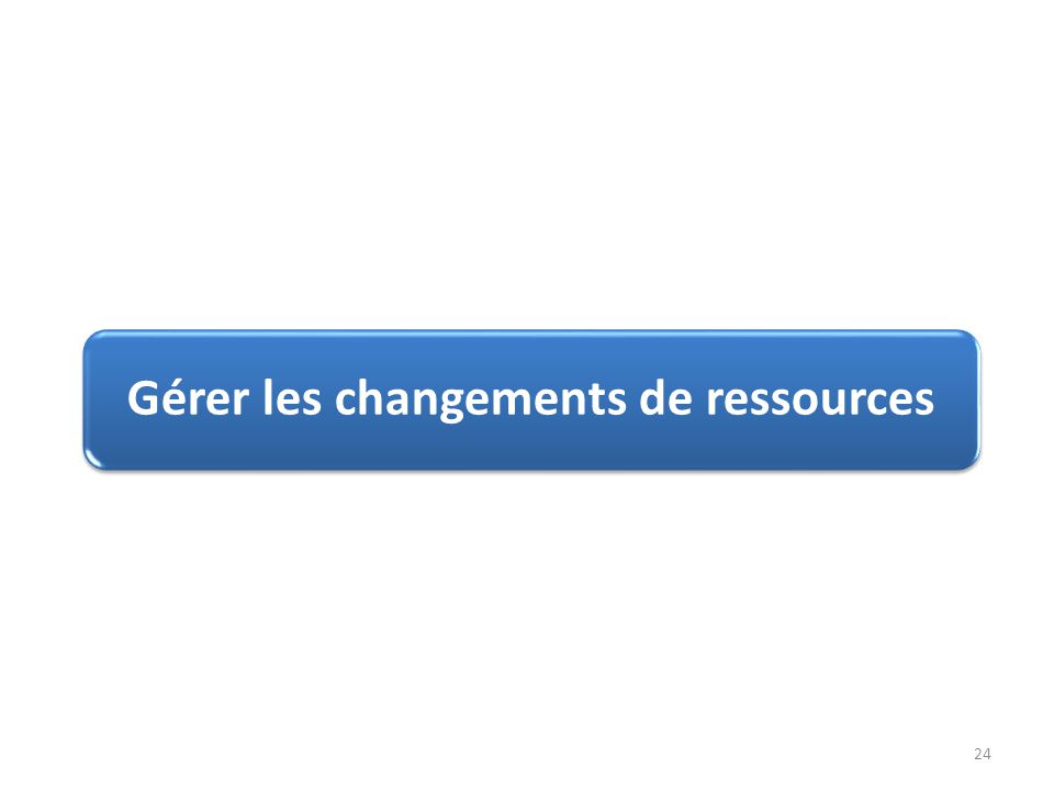 Gérer les changements de ressources 24