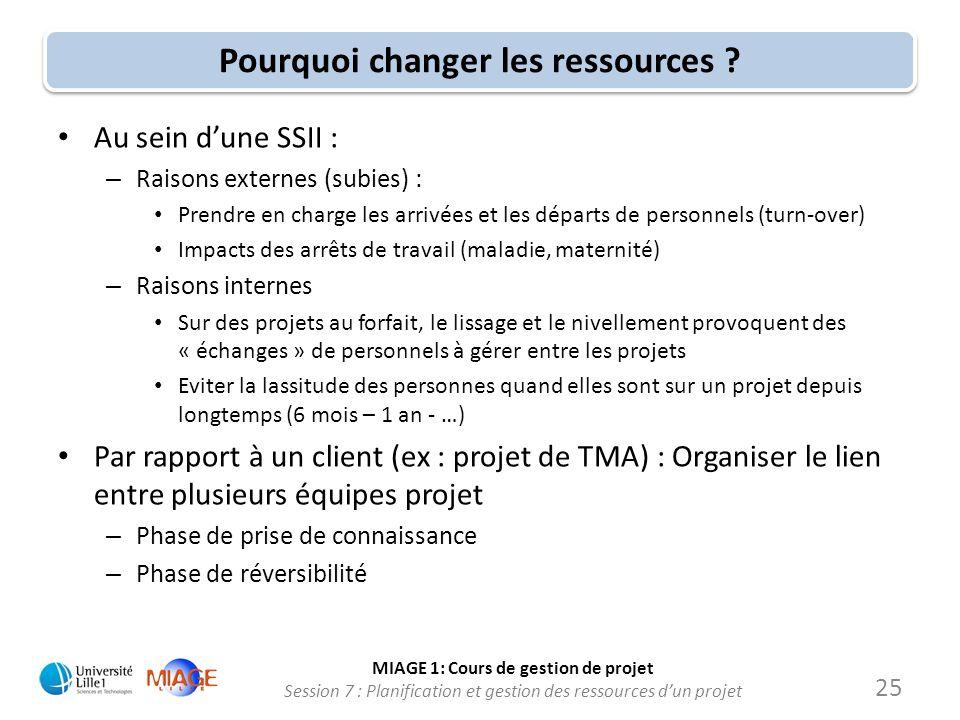 MIAGE 1: Cours de gestion de projet Session 7 : Planification et gestion des ressources d'un projet Pourquoi changer les ressources ? • Au sein d'une