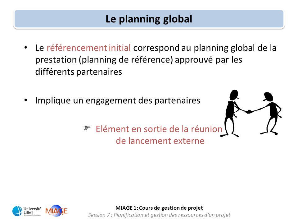 MIAGE 1: Cours de gestion de projet Session 7 : Planification et gestion des ressources d'un projet Le planning global • Le référencement initial corr