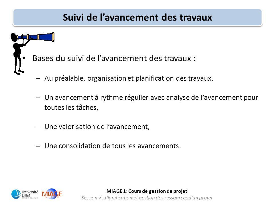 MIAGE 1: Cours de gestion de projet Session 7 : Planification et gestion des ressources d'un projet • Bases du suivi de l'avancement des travaux : – A