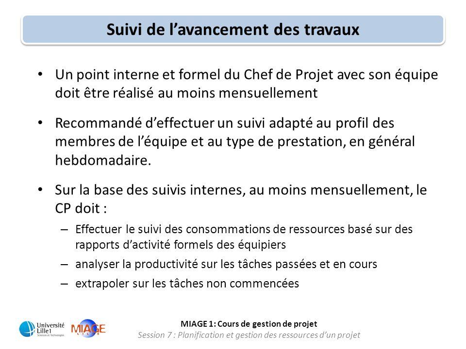 MIAGE 1: Cours de gestion de projet Session 7 : Planification et gestion des ressources d'un projet • Un point interne et formel du Chef de Projet ave
