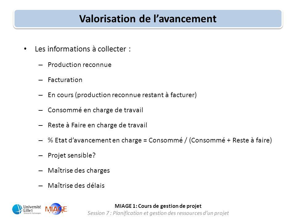 MIAGE 1: Cours de gestion de projet Session 7 : Planification et gestion des ressources d'un projet • Les informations à collecter : – Production reco