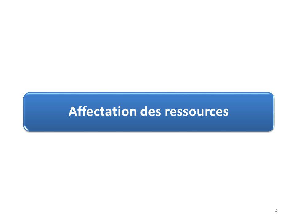 Affectation des ressources 4