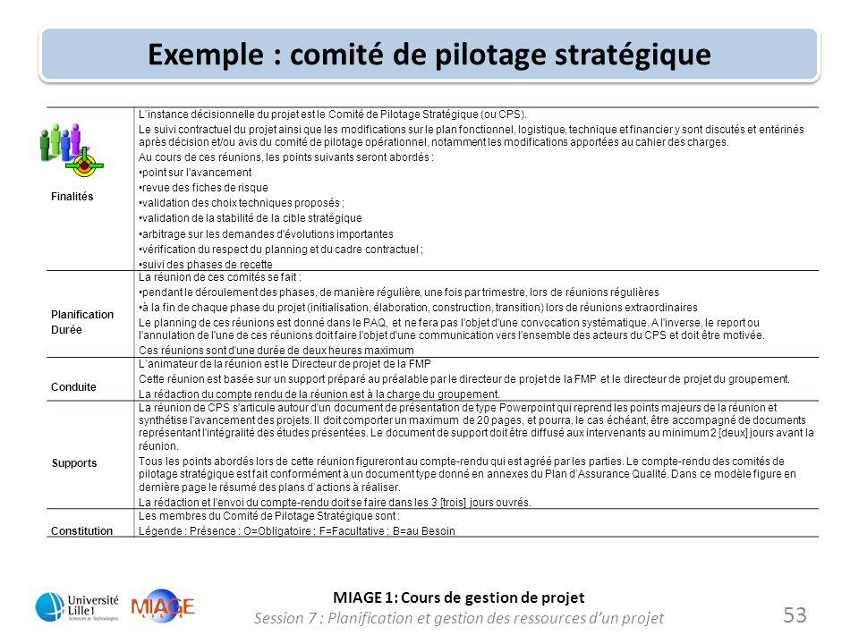 MIAGE 1: Cours de gestion de projet Session 7 : Planification et gestion des ressources d'un projet Exemple : comité de pilotage stratégique 53 Finali
