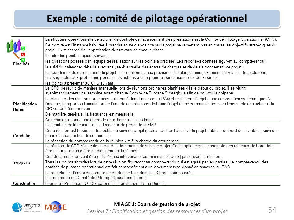 MIAGE 1: Cours de gestion de projet Session 7 : Planification et gestion des ressources d'un projet Exemple : comité de pilotage opérationnel Finalité