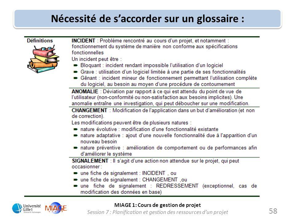 MIAGE 1: Cours de gestion de projet Session 7 : Planification et gestion des ressources d'un projet Nécessité de s'accorder sur un glossaire : 58