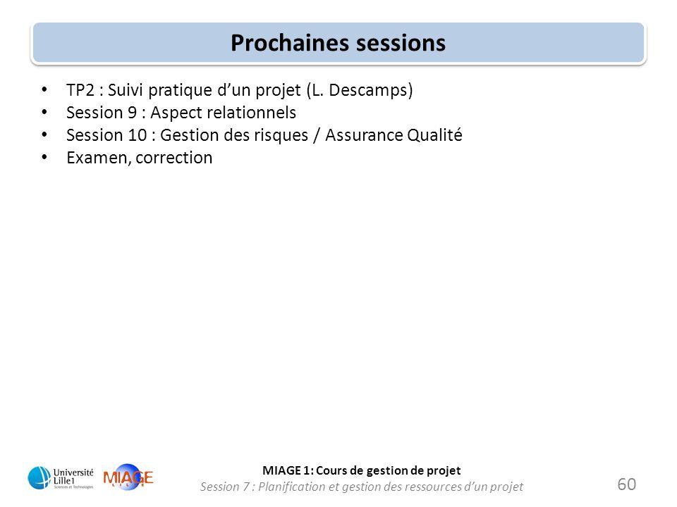 MIAGE 1: Cours de gestion de projet Session 7 : Planification et gestion des ressources d'un projet Prochaines sessions • TP2 : Suivi pratique d'un pr