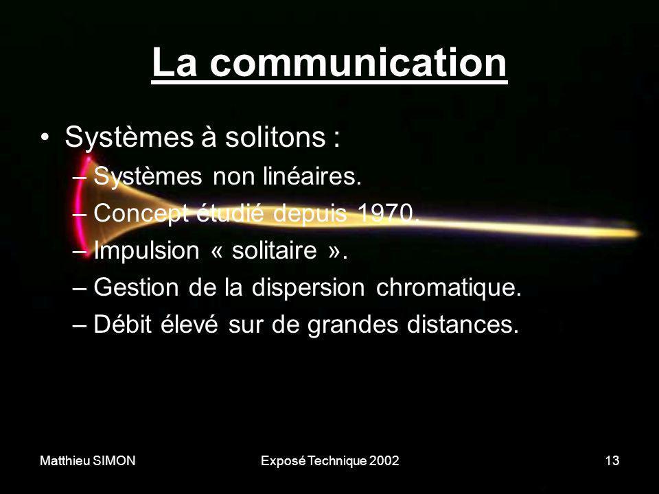 Matthieu SIMONExposé Technique 200213 La communication •Systèmes à solitons : –Systèmes non linéaires. –Concept étudié depuis 1970. –Impulsion « solit