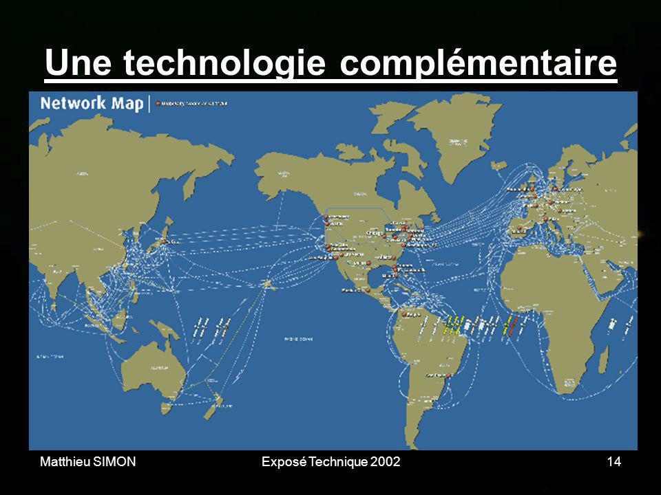 Matthieu SIMONExposé Technique 200214 Une technologie complémentaire