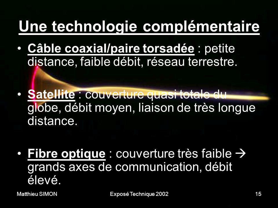 Matthieu SIMONExposé Technique 200215 Une technologie complémentaire •Câble coaxial/paire torsadée : petite distance, faible débit, réseau terrestre.