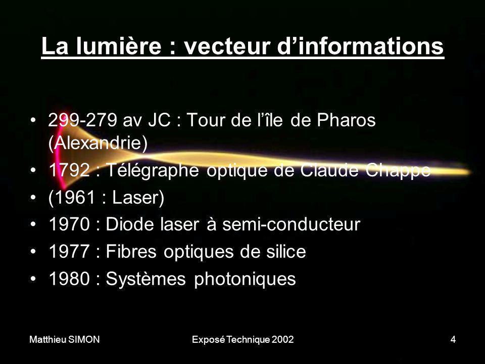 Matthieu SIMONExposé Technique 20024 La lumière : vecteur d'informations •299-279 av JC : Tour de l'île de Pharos (Alexandrie) •1792 : Télégraphe opti