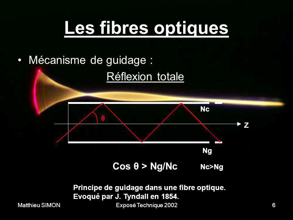 Matthieu SIMONExposé Technique 20026 Les fibres optiques •Mécanisme de guidage : Réflexion totale Z θ Ng Nc Cos θ > Ng/Nc Principe de guidage dans une