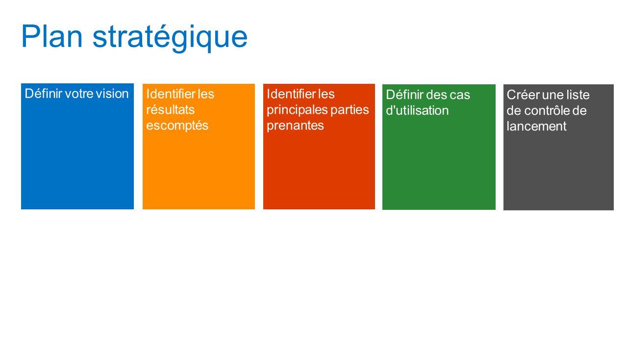 Programme Plan stratégique