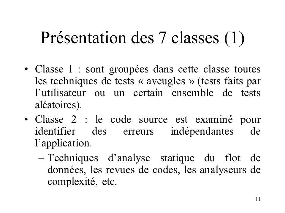 11 Présentation des 7 classes (1) •Classe 1 : sont groupées dans cette classe toutes les techniques de tests « aveugles » (tests faits par l'utilisateur ou un certain ensemble de tests aléatoires).