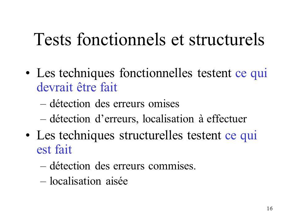16 Tests fonctionnels et structurels •Les techniques fonctionnelles testent ce qui devrait être fait –détection des erreurs omises –détection d'erreurs, localisation à effectuer •Les techniques structurelles testent ce qui est fait –détection des erreurs commises.