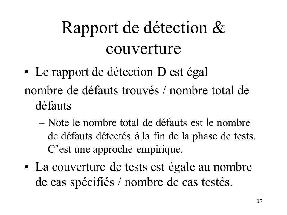 17 Rapport de détection & couverture •Le rapport de détection D est égal nombre de défauts trouvés / nombre total de défauts –Note le nombre total de défauts est le nombre de défauts détectés à la fin de la phase de tests.