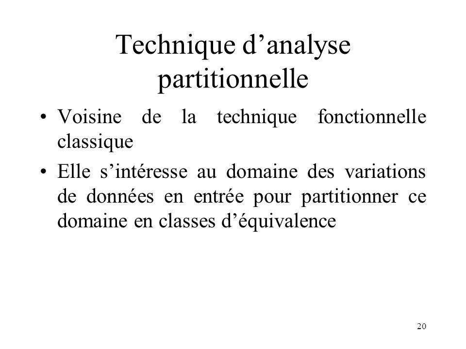 20 Technique d'analyse partitionnelle •Voisine de la technique fonctionnelle classique •Elle s'intéresse au domaine des variations de données en entrée pour partitionner ce domaine en classes d'équivalence