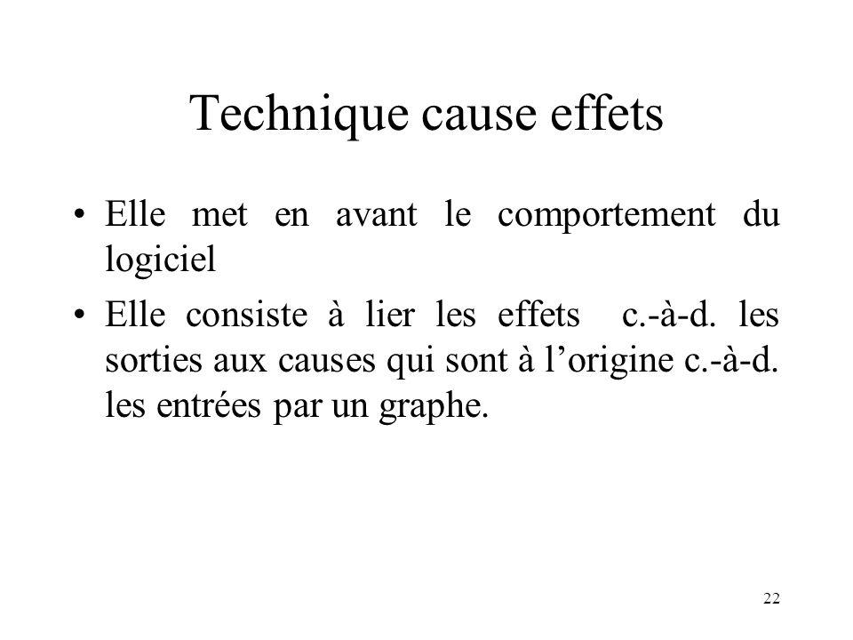 22 Technique cause effets •Elle met en avant le comportement du logiciel •Elle consiste à lier les effets c.-à-d.