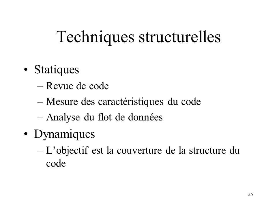 25 Techniques structurelles •Statiques –Revue de code –Mesure des caractéristiques du code –Analyse du flot de données •Dynamiques –L'objectif est la couverture de la structure du code